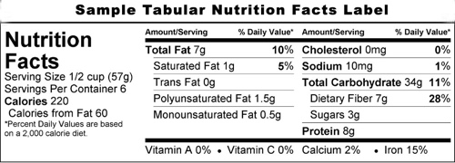 nutrition-fact