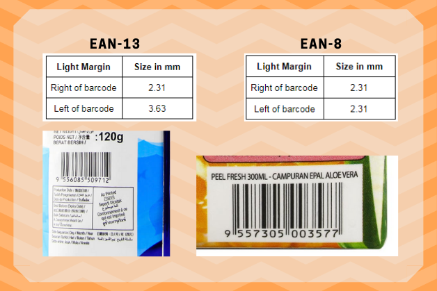 bar code following labeling rules