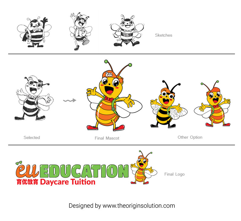 Mascot and Logo design For Education Center